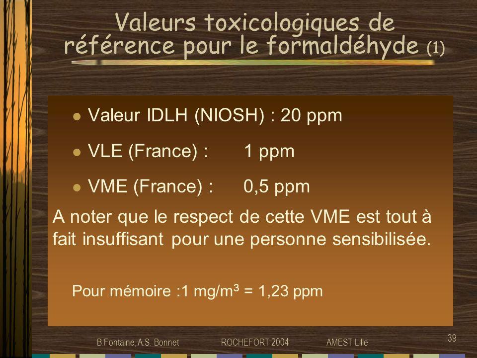Valeurs toxicologiques de référence pour le formaldéhyde (1)