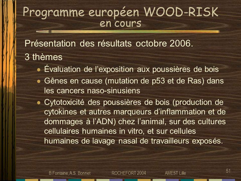 Programme européen WOOD-RISK en cours