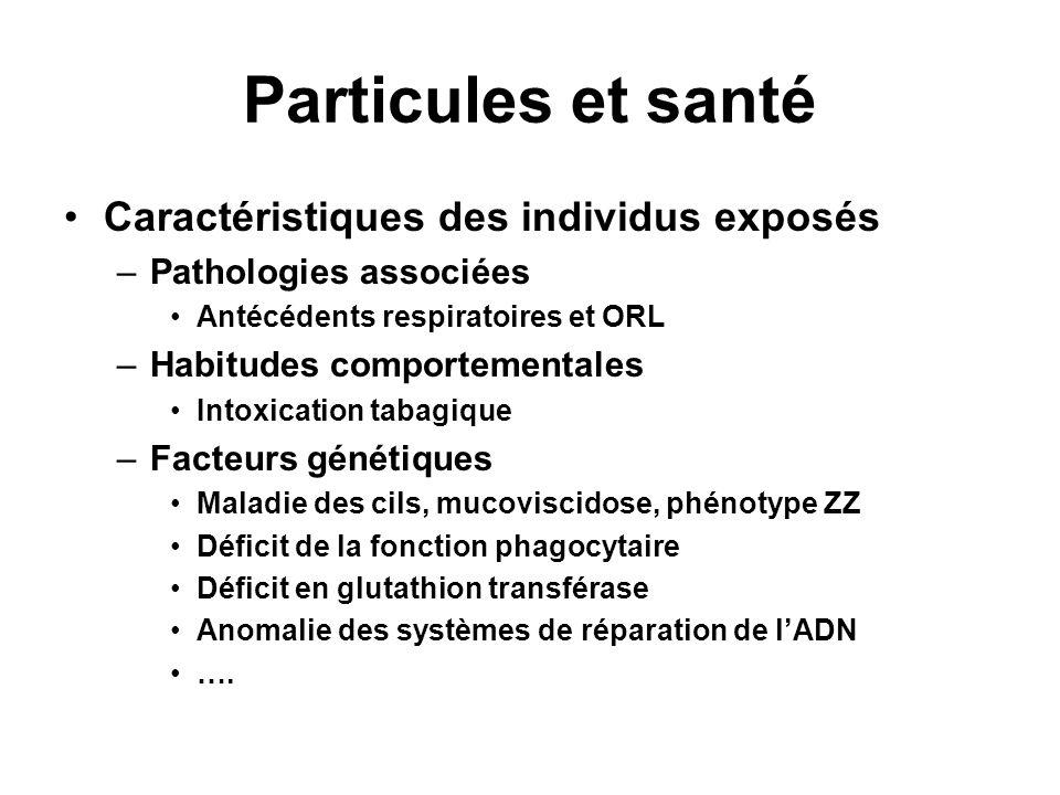Particules et santé Caractéristiques des individus exposés