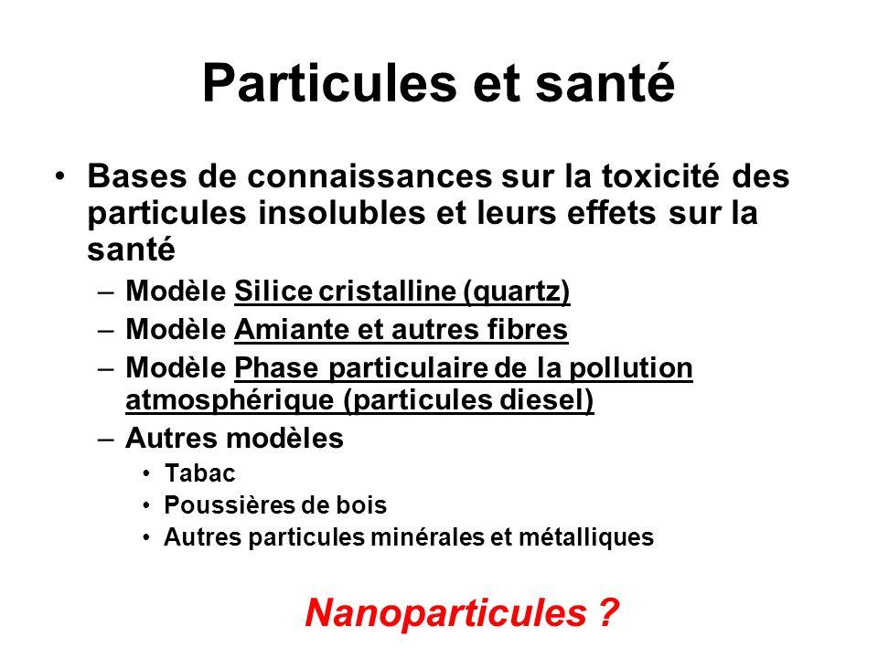 Particules et santé Nanoparticules