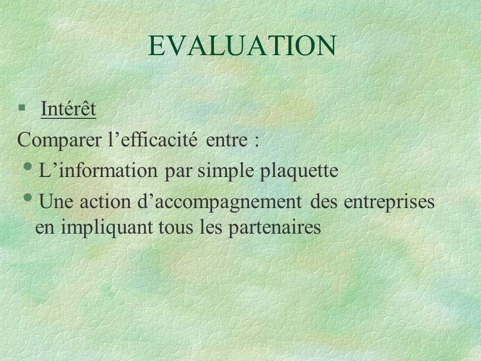 EVALUATION Intérêt Comparer l'efficacité entre :