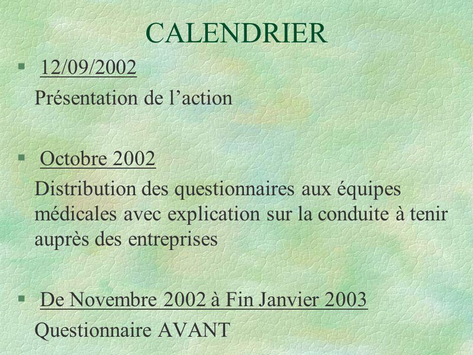 CALENDRIER 12/09/2002 Présentation de l'action Octobre 2002