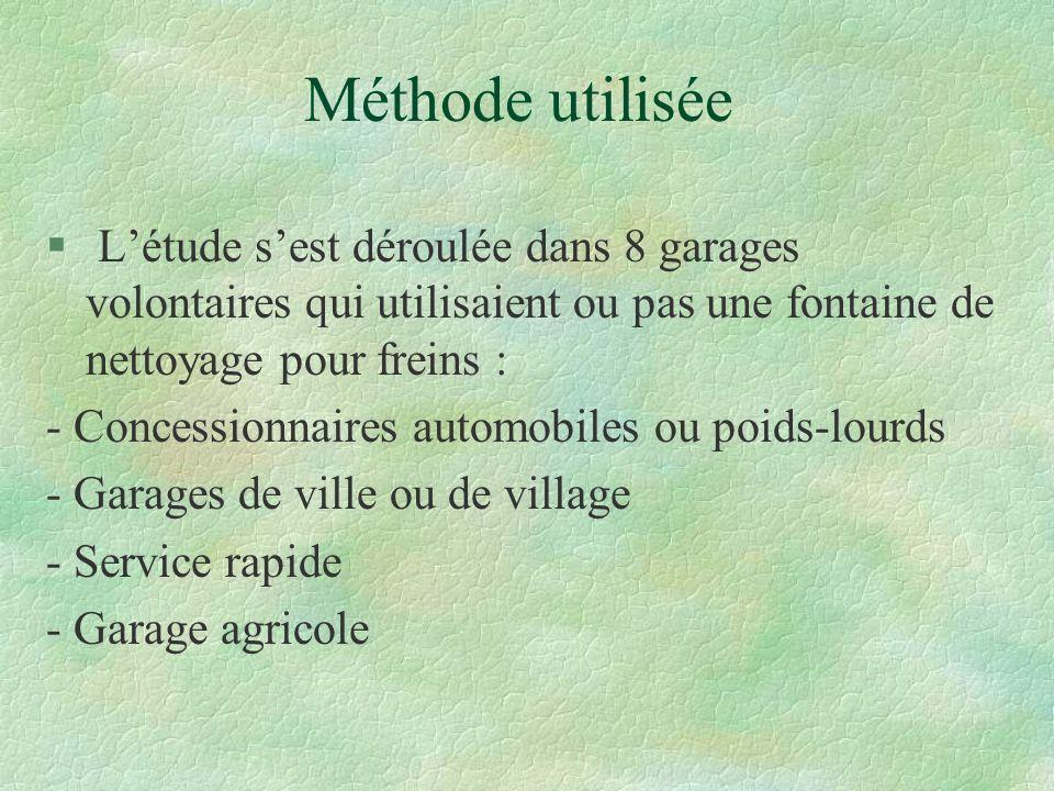Méthode utilisée L'étude s'est déroulée dans 8 garages volontaires qui utilisaient ou pas une fontaine de nettoyage pour freins :