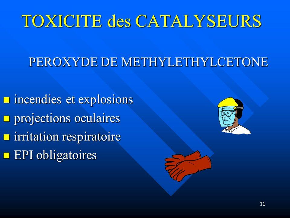 TOXICITE des CATALYSEURS