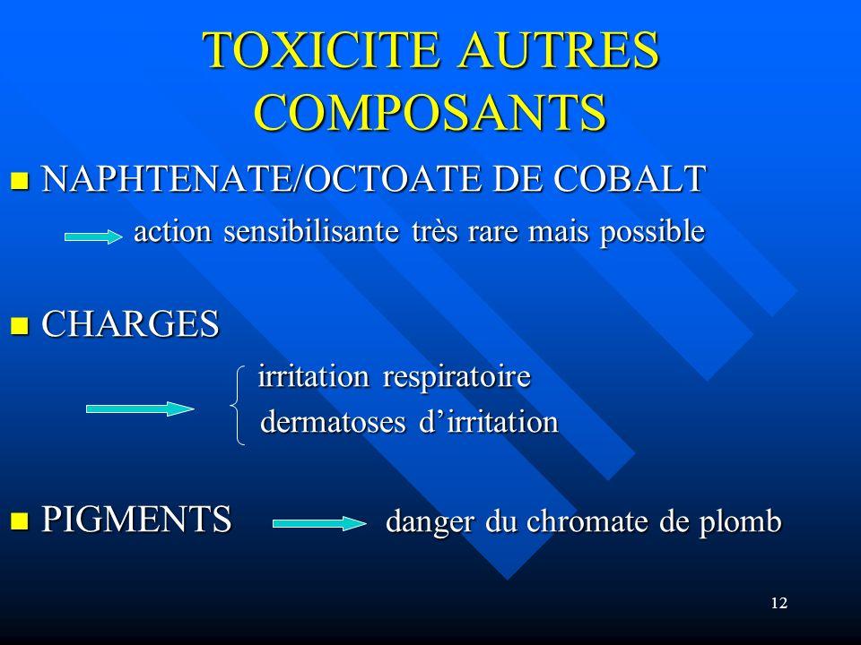 TOXICITE AUTRES COMPOSANTS