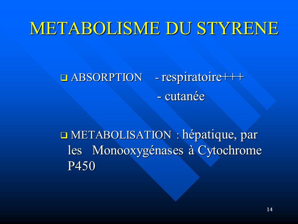 METABOLISME DU STYRENE