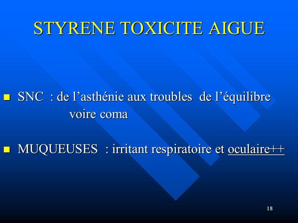 STYRENE TOXICITE AIGUE