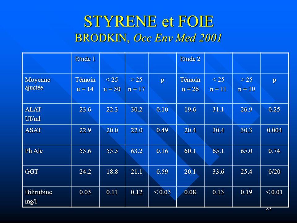 STYRENE et FOIE BRODKIN, Occ Env Med 2001