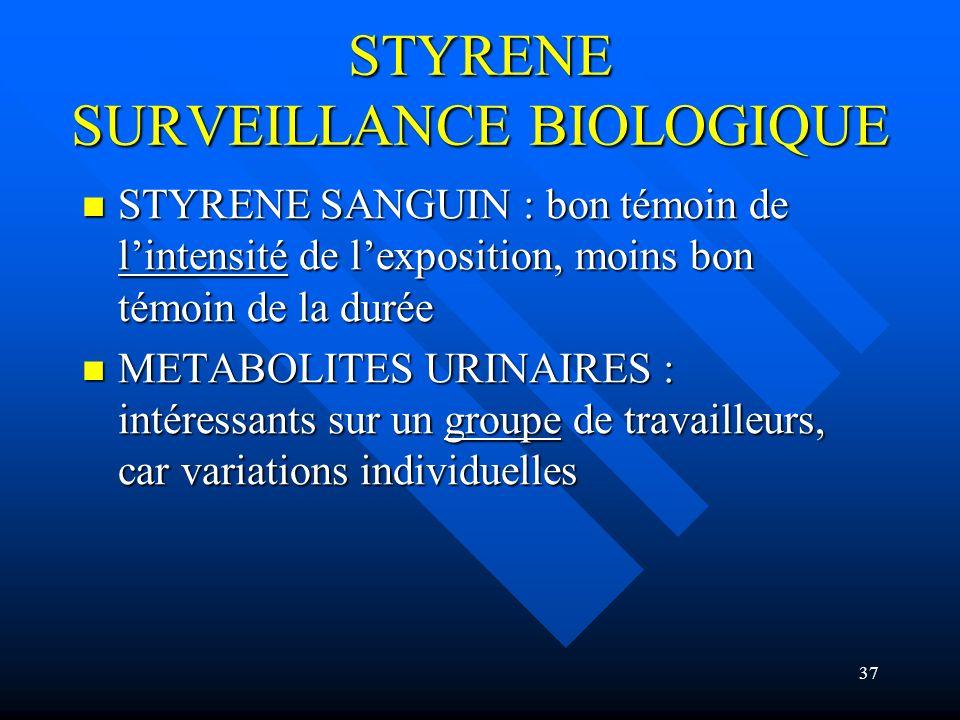 STYRENE SURVEILLANCE BIOLOGIQUE