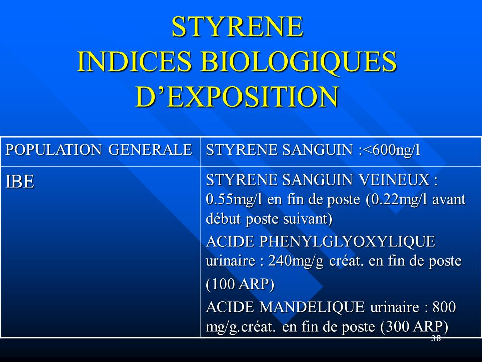 STYRENE INDICES BIOLOGIQUES D'EXPOSITION