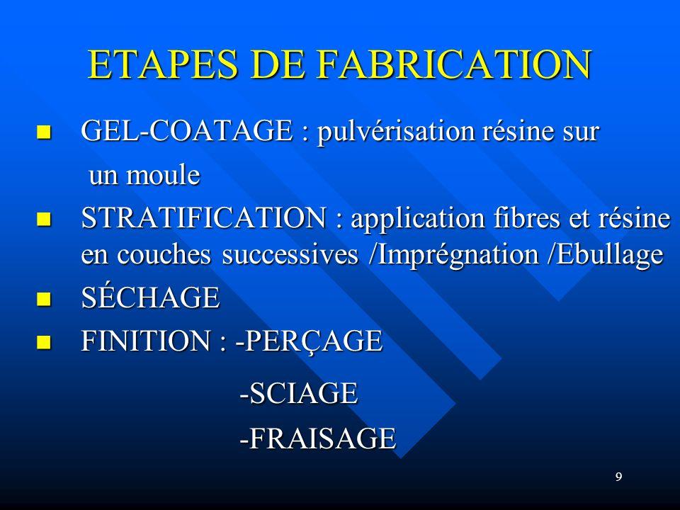 ETAPES DE FABRICATION GEL-COATAGE : pulvérisation résine sur un moule