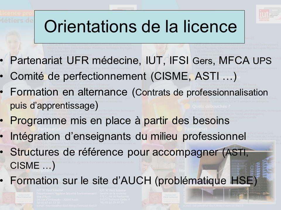 Orientations de la licence