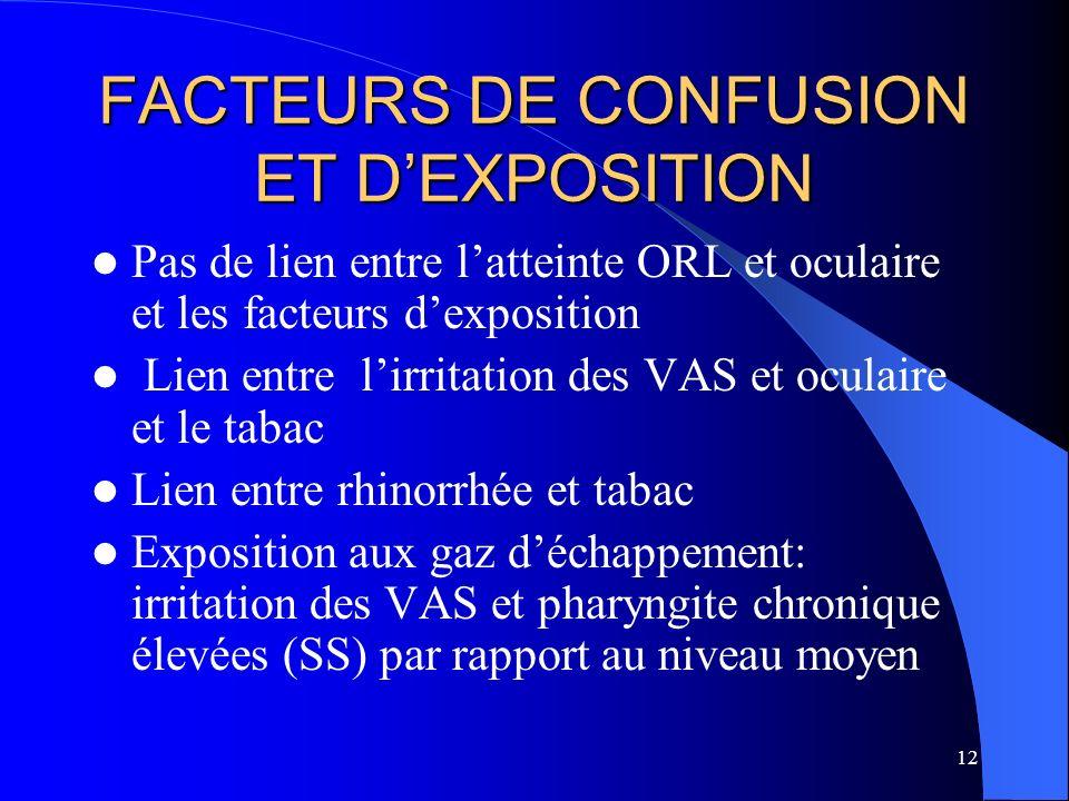 FACTEURS DE CONFUSION ET D'EXPOSITION