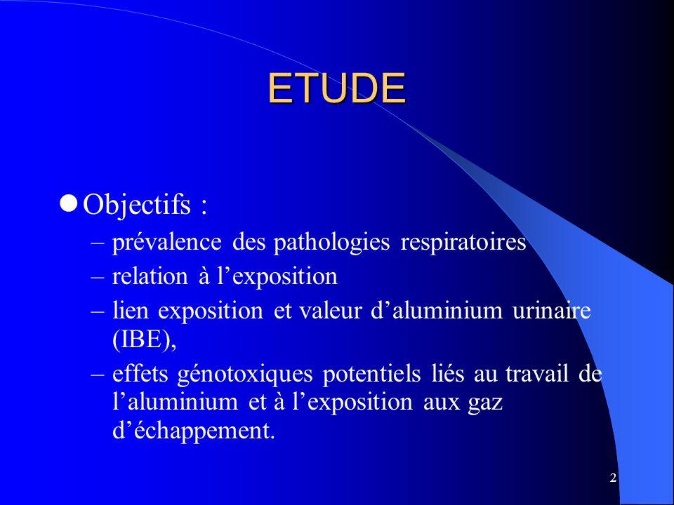 ETUDE Objectifs : prévalence des pathologies respiratoires