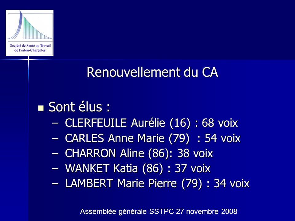 Renouvellement du CA Sont élus : CLERFEUILE Aurélie (16) : 68 voix
