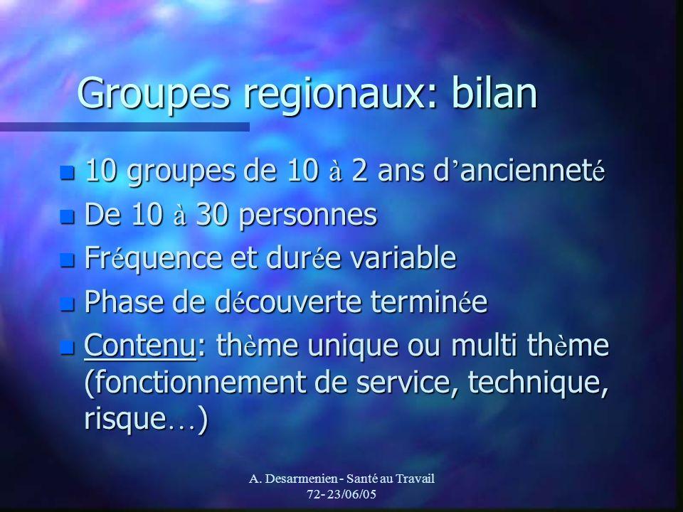Groupes regionaux: bilan