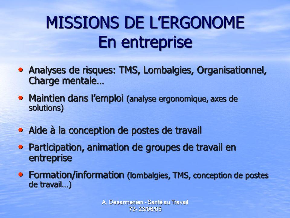 MISSIONS DE L'ERGONOME En entreprise