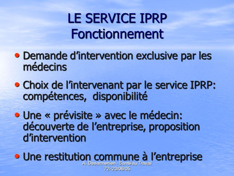 LE SERVICE IPRP Fonctionnement