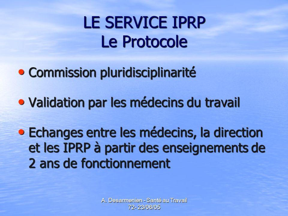LE SERVICE IPRP Le Protocole