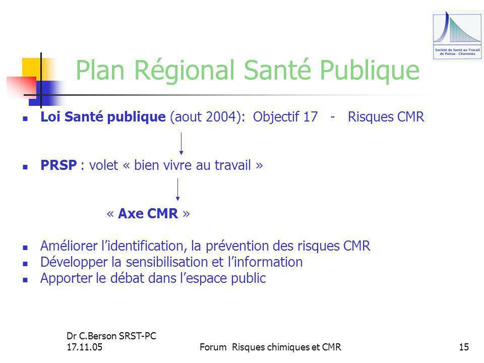Plan Régional Santé Publique