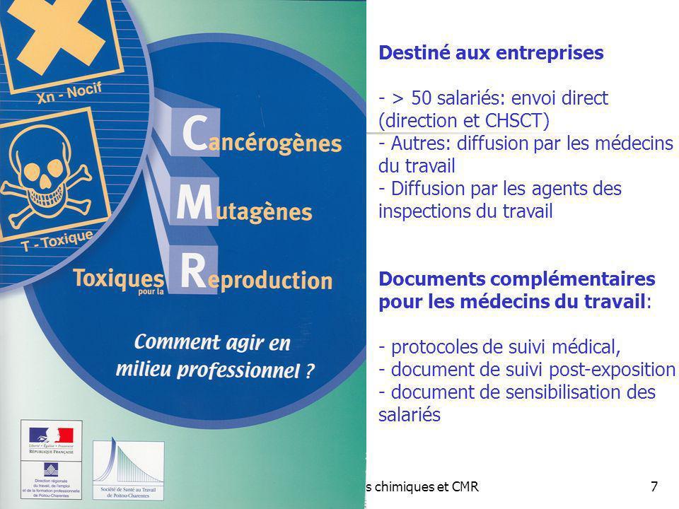Forum Risques chimiques et CMR