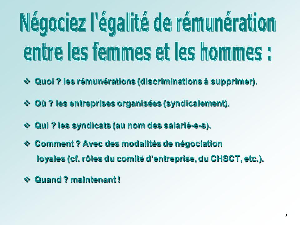 Négociez l égalité de rémunération entre les femmes et les hommes :