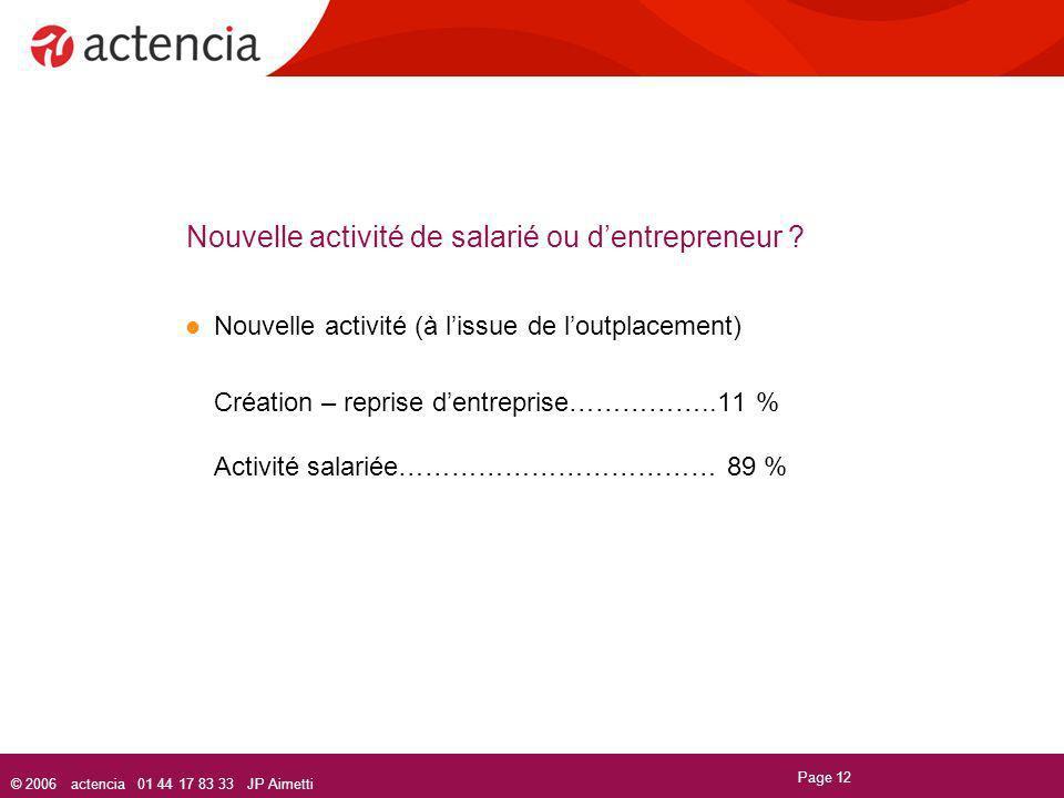 Nouvelle activité de salarié ou d'entrepreneur