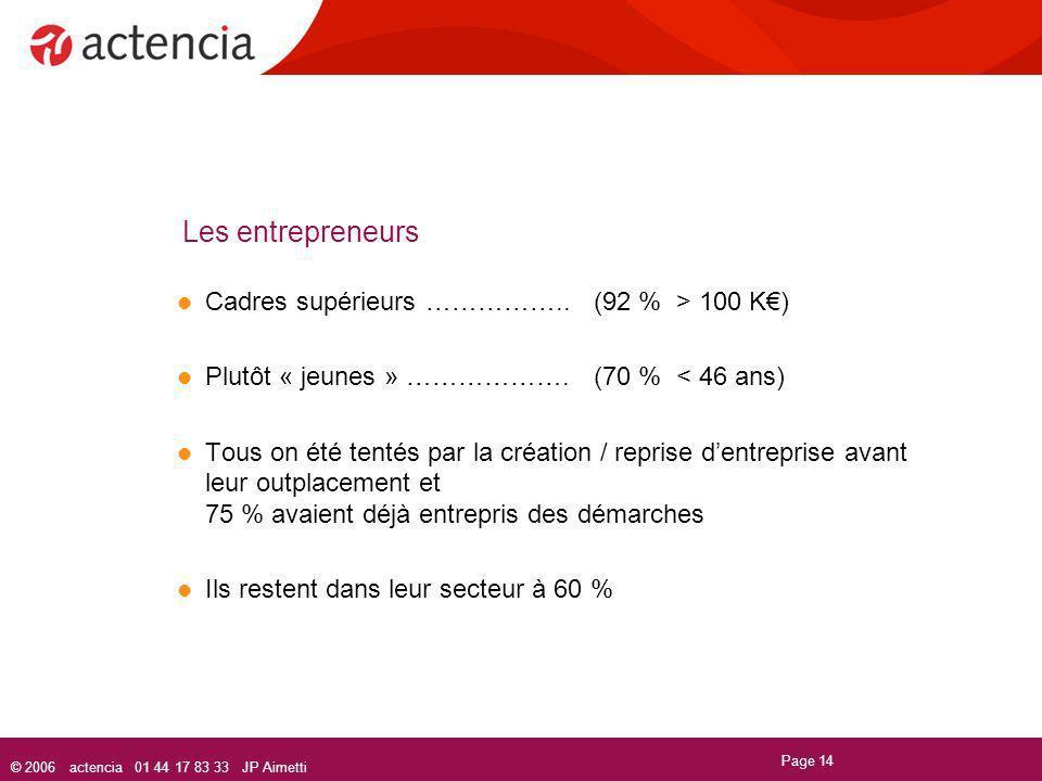Les entrepreneurs Cadres supérieurs …………….. (92 % > 100 K€)