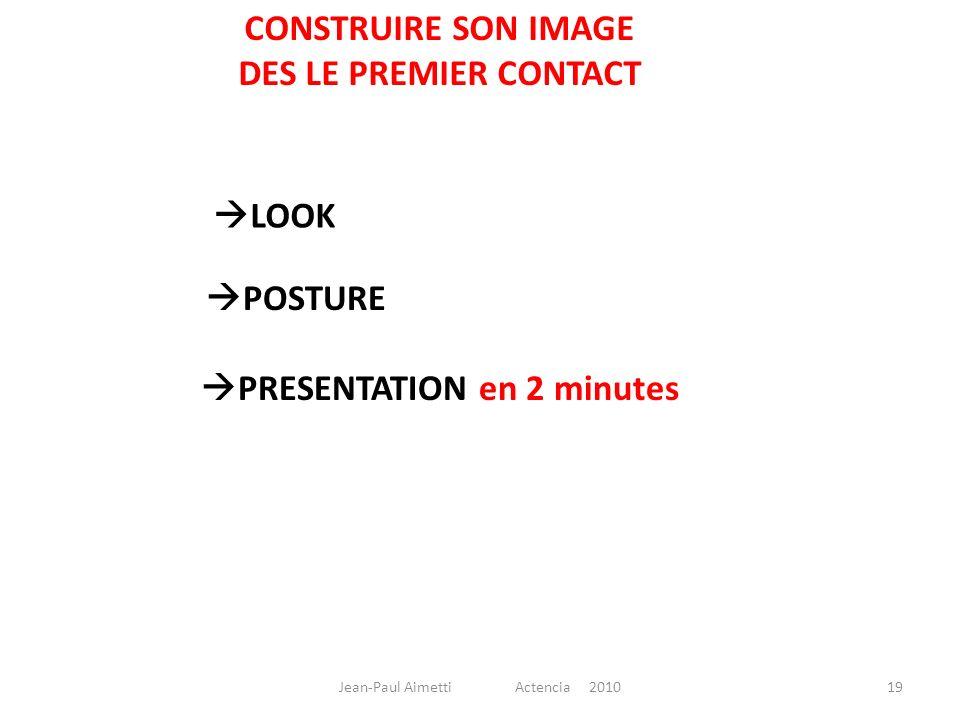 CONSTRUIRE SON IMAGE DES LE PREMIER CONTACT PRESENTATION en 2 minutes
