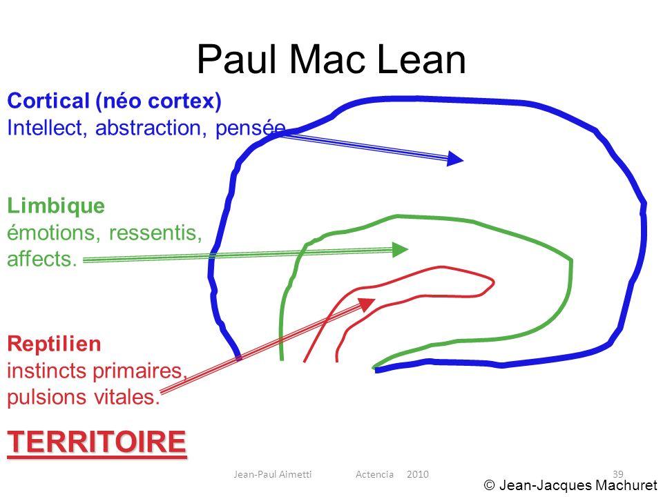 Jean-Paul Aimetti Actencia 2010