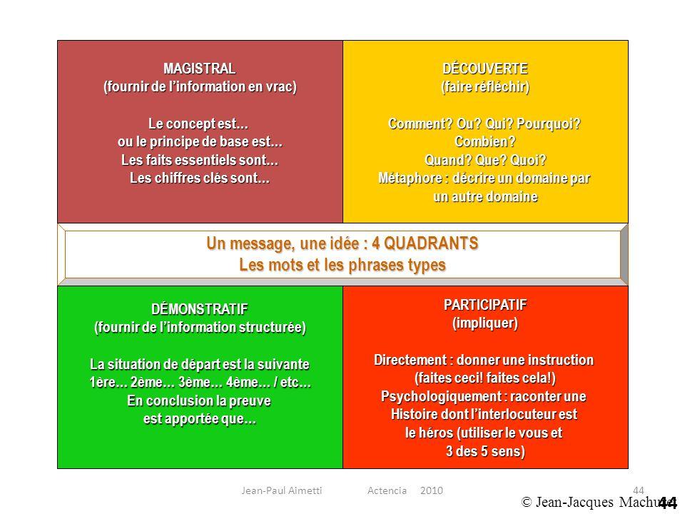 Un message, une idée : 4 QUADRANTS Les mots et les phrases types