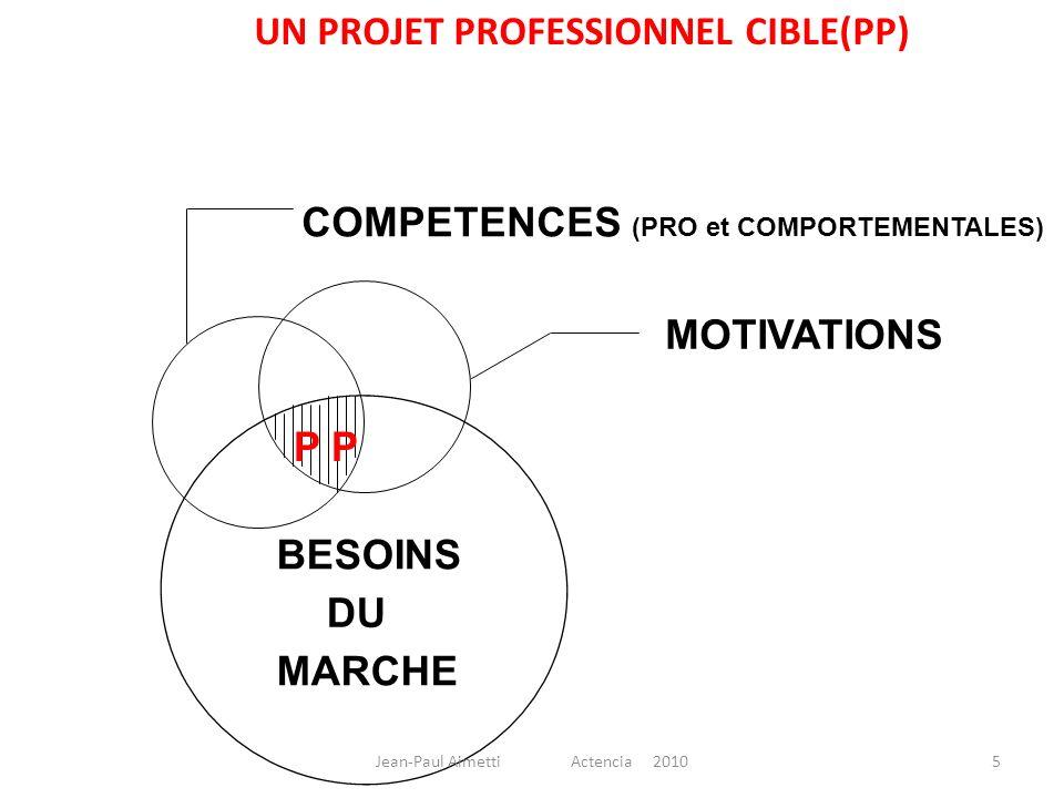 UN PROJET PROFESSIONNEL CIBLE(PP)