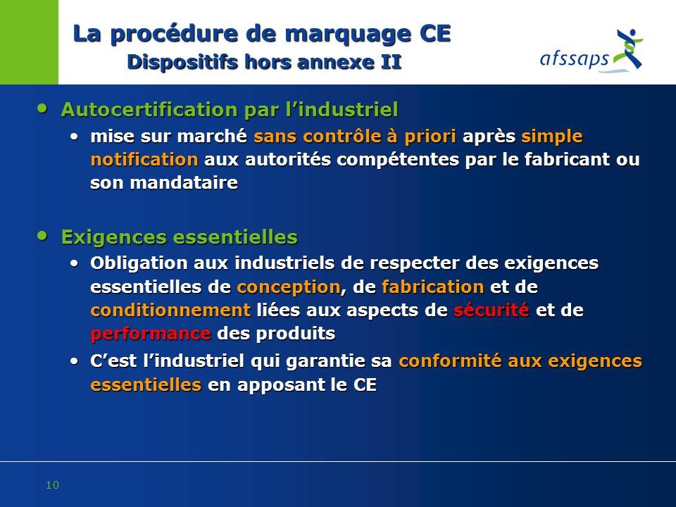 La procédure de marquage CE Dispositifs hors annexe II