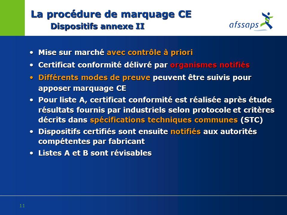 La procédure de marquage CE Dispositifs annexe II