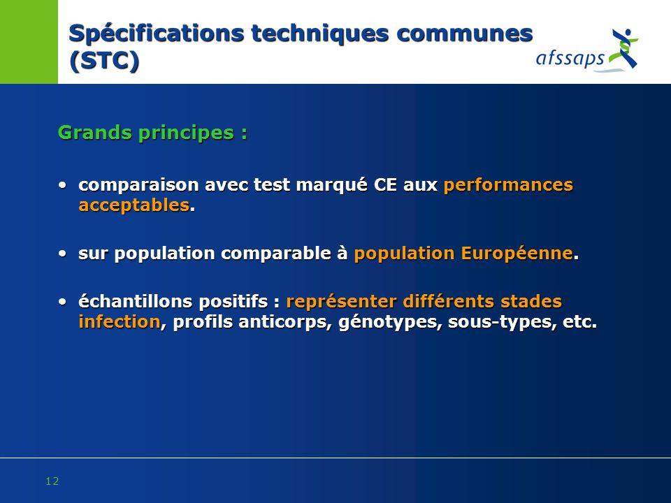 Spécifications techniques communes (STC)