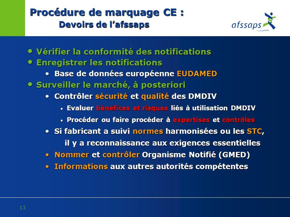 Procédure de marquage CE : Devoirs de l'afssaps