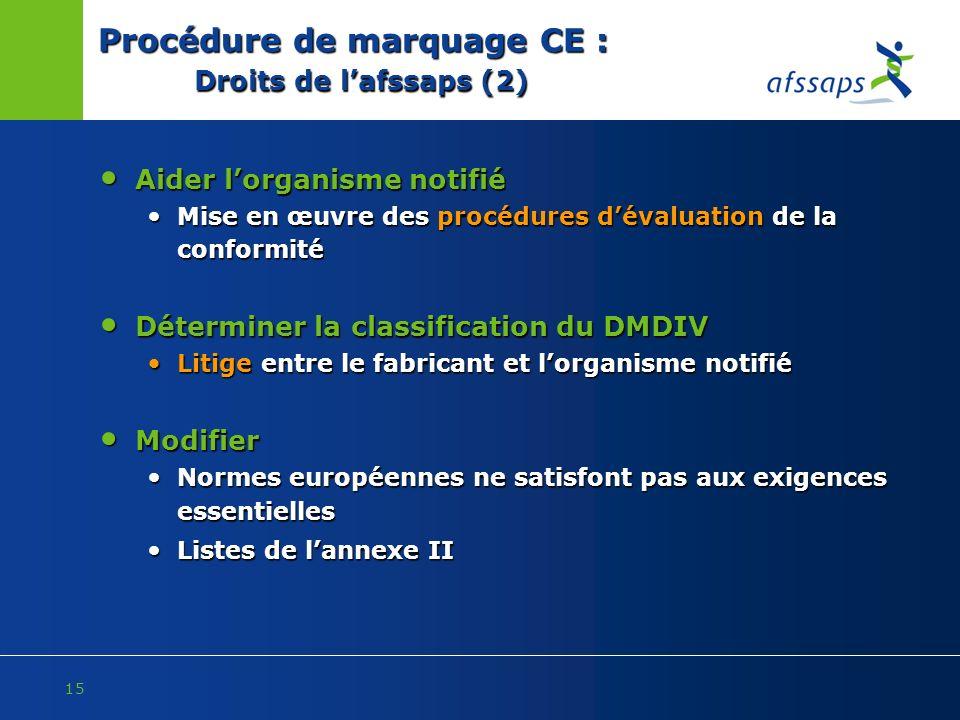 Procédure de marquage CE : Droits de l'afssaps (2)