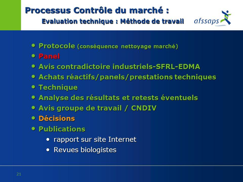 Processus Contrôle du marché : Evaluation technique : Méthode de travail