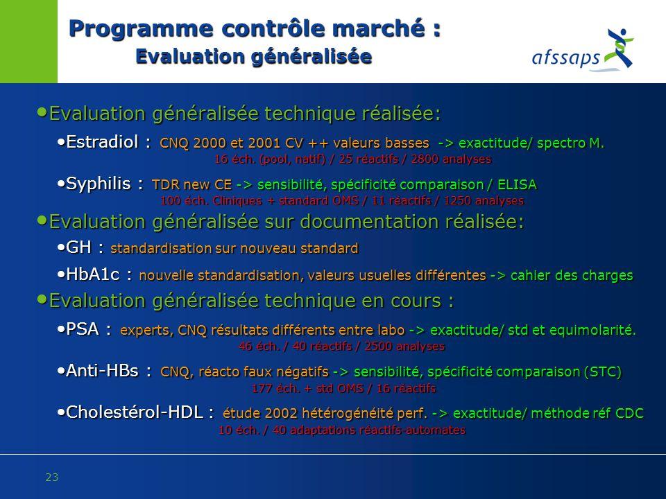 Programme contrôle marché : Evaluation généralisée