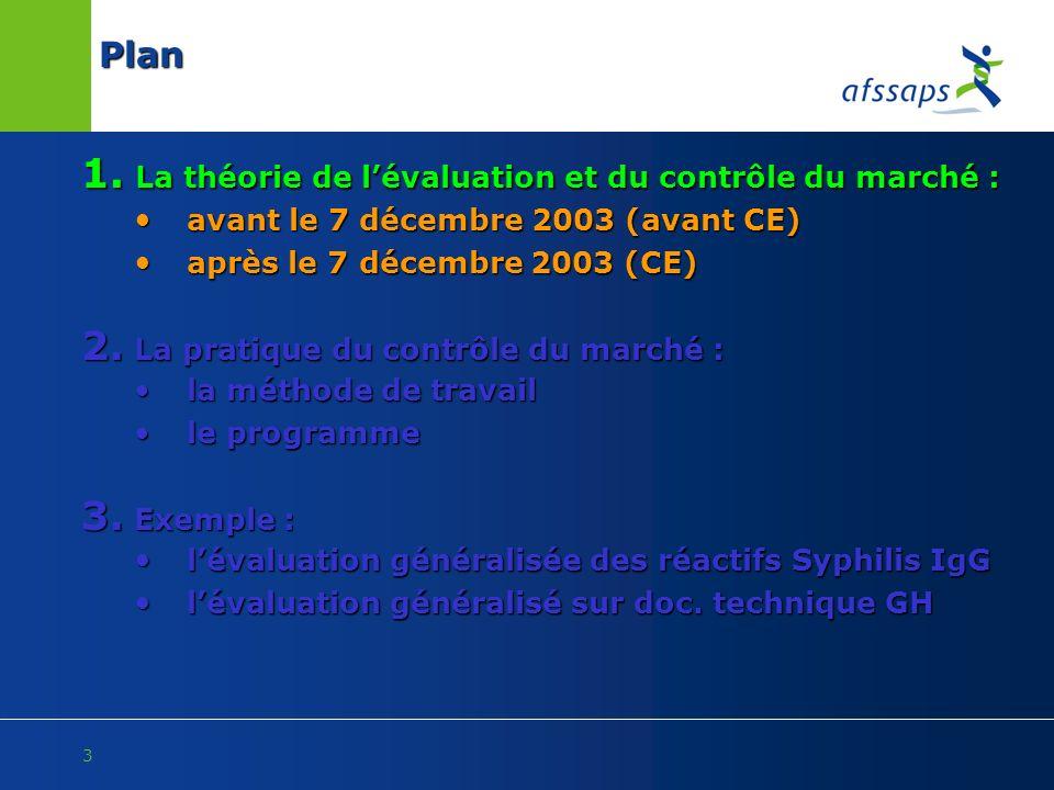 1. La théorie de l'évaluation et du contrôle du marché :