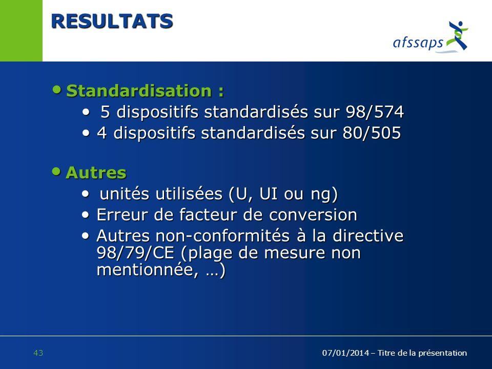 RESULTATS Standardisation : 5 dispositifs standardisés sur 98/574