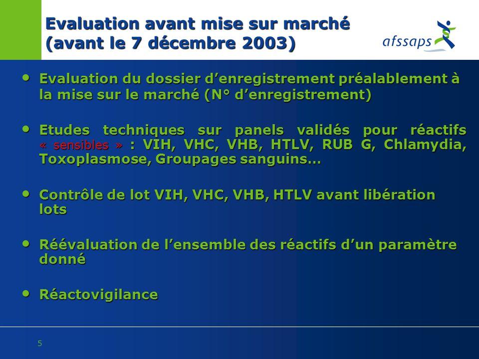 Evaluation avant mise sur marché (avant le 7 décembre 2003)