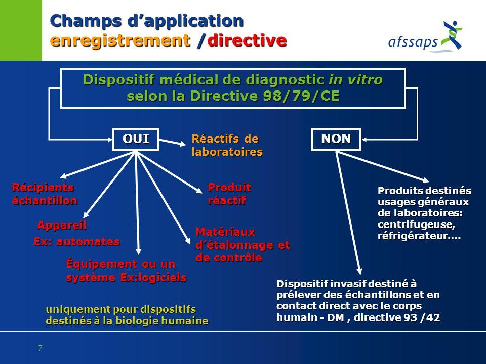 Dispositif médical de diagnostic in vitro selon la Directive 98/79/CE