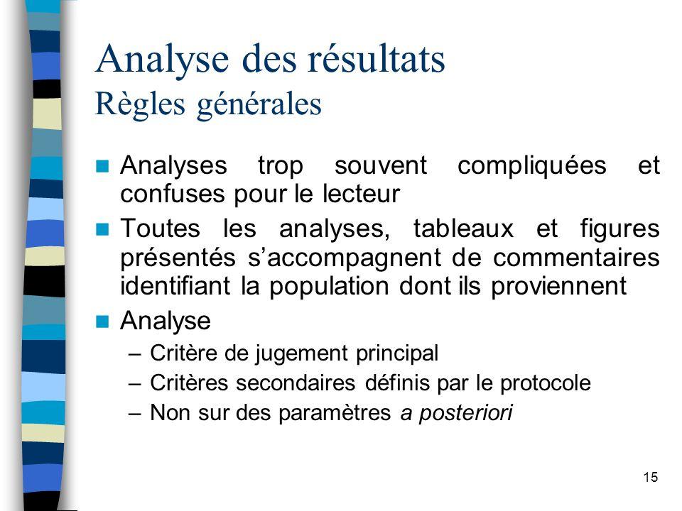 Analyse des résultats Règles générales