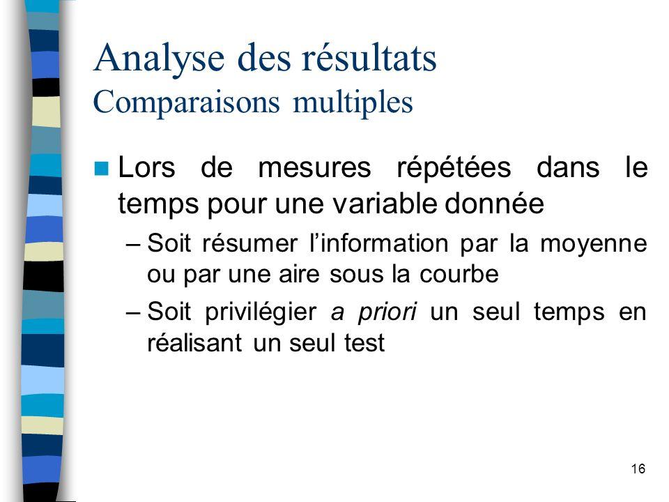 Analyse des résultats Comparaisons multiples