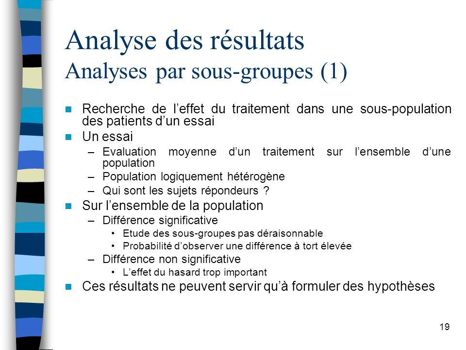 Analyse des résultats Analyses par sous-groupes (1)