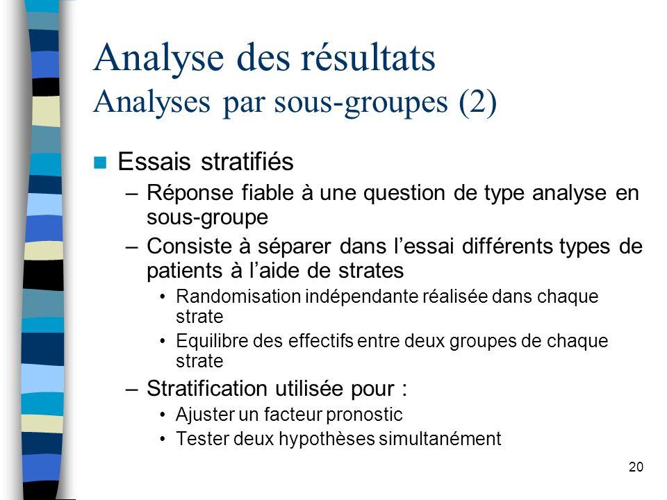 Analyse des résultats Analyses par sous-groupes (2)