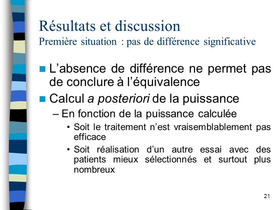 Résultats et discussion Première situation : pas de différence significative