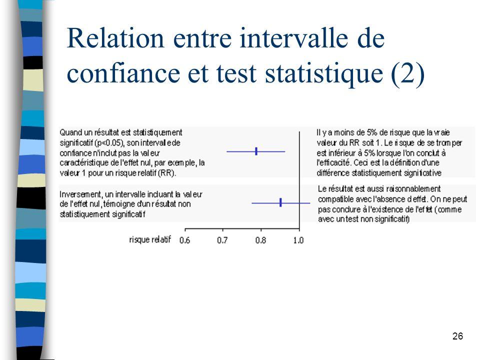 Relation entre intervalle de confiance et test statistique (2)