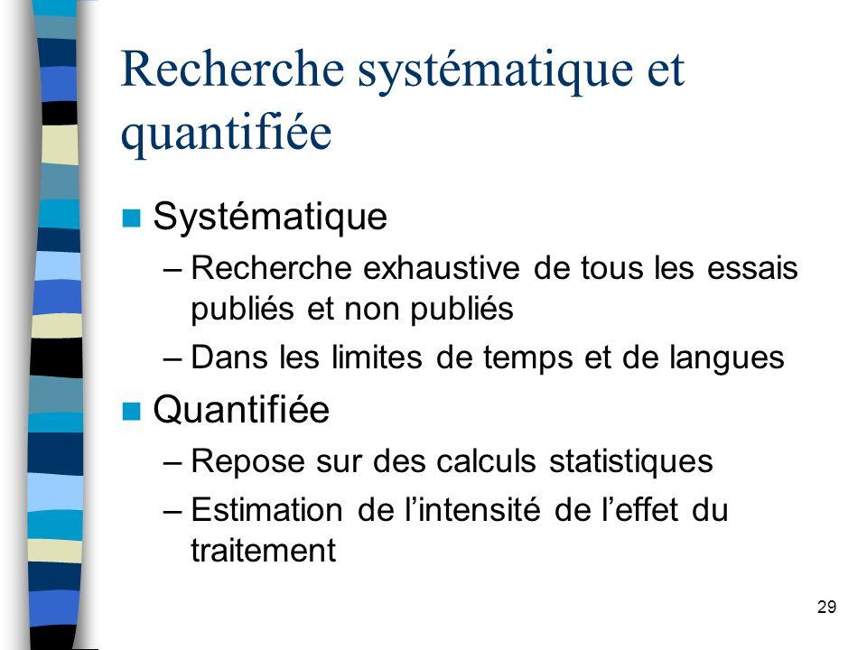 Recherche systématique et quantifiée